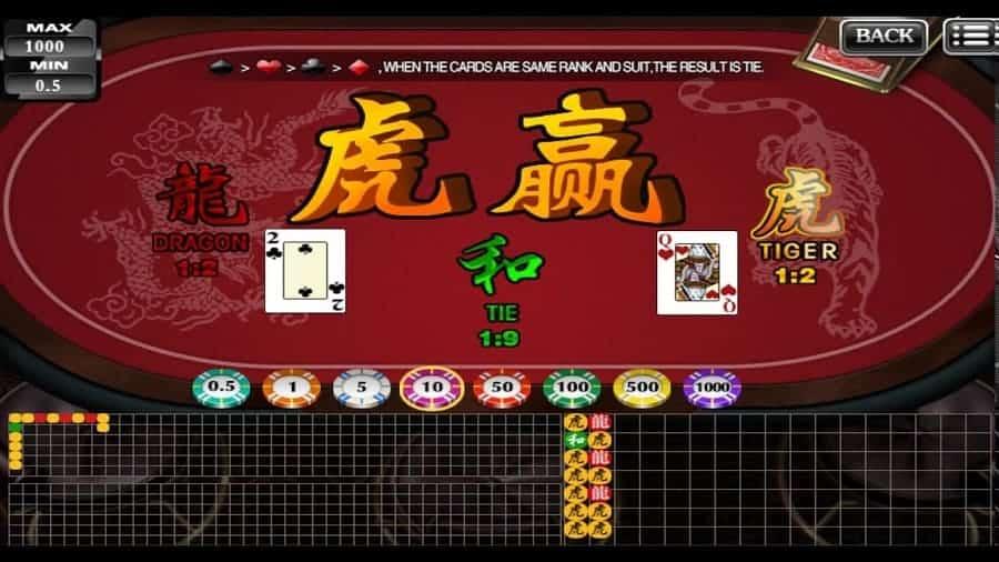 Các cách để chơi Rồng Hổ mang về nhiều tiền thật nhất cho bạn - Hình 1
